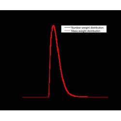 Titanium dioxide nanoparticles, hydrophobized, 25 wt.%...