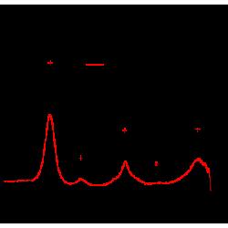 Titanium dioxide, 10 wt.% aq. colloidal solution, anatase...