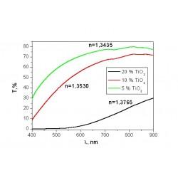 Titanium dioxide, 5 wt.% aq. colloidal solution, anatase...